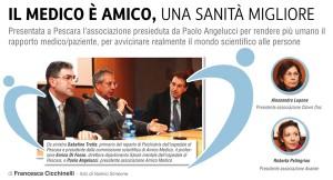 Anteprima dell' articolo che sarà pubblicato su Abruzzo Magazine il 25 marzo 2011.